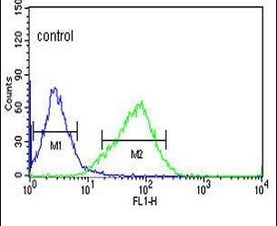 OR2H2 Antibody (PA5-26044) in Flow Cytometry