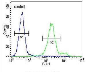 OR6V1 Antibody (PA5-24544) in Flow Cytometry
