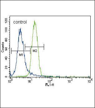 Parkin Antibody (PA5-13399) in Flow Cytometry