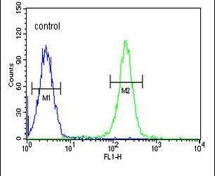 PAX1 Antibody (PA5-23960) in Flow Cytometry