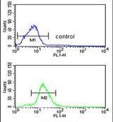 PEX11A Antibody (PA5-26025) in Flow Cytometry