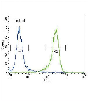 PGP9.5 Antibody (PA5-11983) in Flow Cytometry