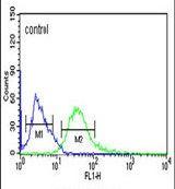 PHGDH Antibody (PA5-24633) in Flow Cytometry