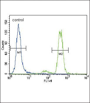 PKC alpha Antibody (PA5-13739) in Flow Cytometry