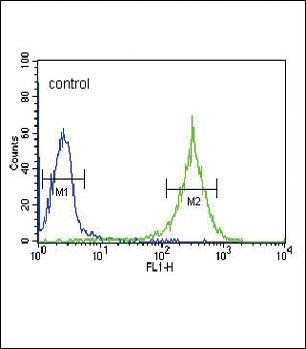 PLA2G7 Antibody (PA5-26819) in Flow Cytometry