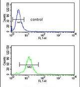 PPAP2C Antibody (PA5-12401) in Flow Cytometry