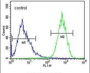 PRRG3 Antibody (PA5-24122) in Flow Cytometry