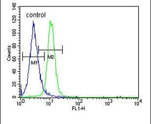 PSG7 Antibody (PA5-24864) in Flow Cytometry