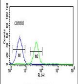 PSMAL Antibody (PA5-24990) in Flow Cytometry
