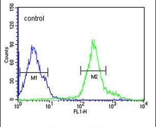RGS22 Antibody (PA5-25541) in Flow Cytometry