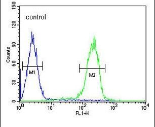 RNF185 Antibody (PA5-24305) in Flow Cytometry