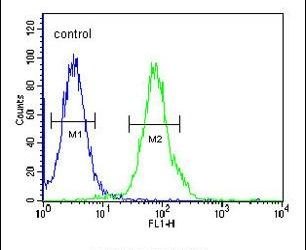 RTKN2 Antibody (PA5-25716) in Flow Cytometry