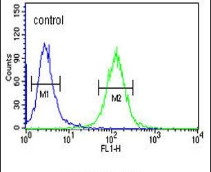 RTN4RL1 Antibody (PA5-25189) in Flow Cytometry