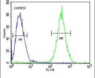 CD162 Antibody (PA5-23970) in Flow Cytometry