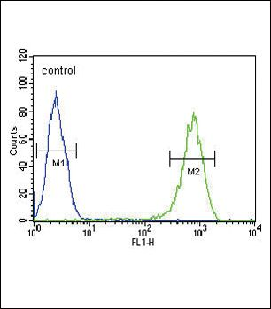 14-3-3 sigma Antibody (PA5-25884) in Flow Cytometry