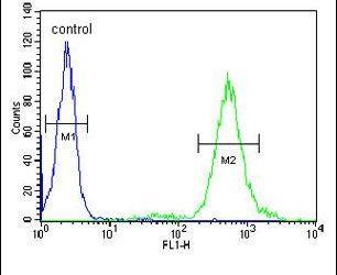 KIAA0922 Antibody (PA5-24886) in Flow Cytometry
