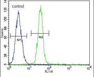 TDRD7 Antibody (PA5-24462) in Flow Cytometry