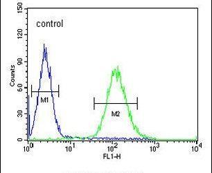 TEX9 Antibody (PA5-24110) in Flow Cytometry