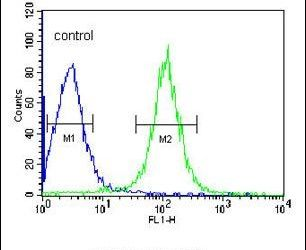 TMPRSS2 Antibody (PA5-14265) in Flow Cytometry
