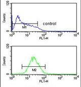 TNFRSF14 Antibody (PA5-26103) in Flow Cytometry