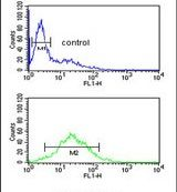 TRAPPC6A Antibody (PA5-25211) in Flow Cytometry