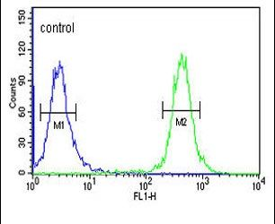 TREF1 Antibody (PA5-26365) in Flow Cytometry