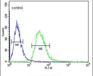 TSPAN7 Antibody (PA5-24801) in Flow Cytometry