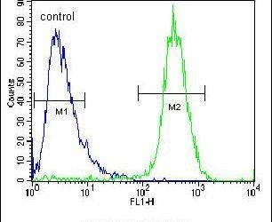 TYROBP Antibody (PA5-26861) in Flow Cytometry
