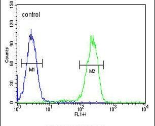 UBA52 Antibody (PA5-23685) in Flow Cytometry