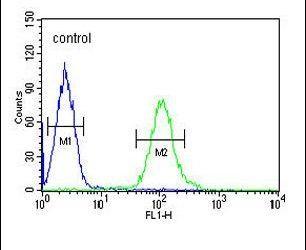 UBAC1 Antibody (PA5-25271) in Flow Cytometry