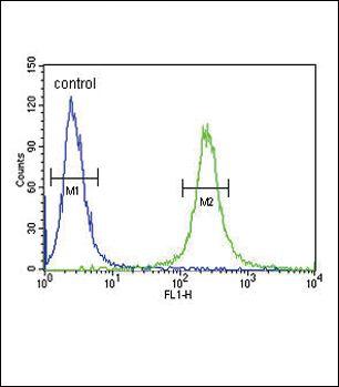 VLDLR Antibody (PA5-25657) in Flow Cytometry