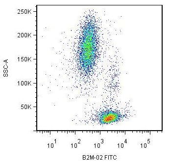 beta-2 Microglobulin Antibody (MA1-19413) in Flow Cytometry