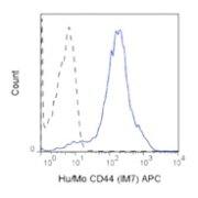 CD44 Antibody (A27048)