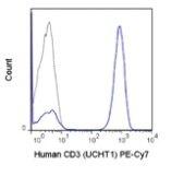 CD3e Antibody (A27095)