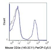 CD3e Antibody (A26009)