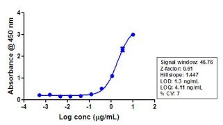 Phospho-STAT3 (Tyr705) Antibody (701062)