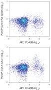 CD93 Antibody (A16427)