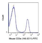CD3e Antibody (A18644)