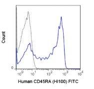 CD45RA Antibody (A18655)