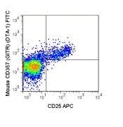 CD357 Antibody (A18663)