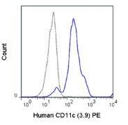 CD11c Antibody (A18674)
