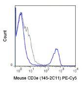 CD3e Antibody (A26001)