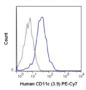 CD11c Antibody (A26007)
