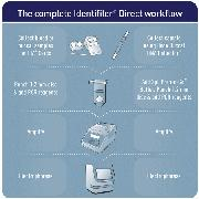 Identifiler® Direct Workflow