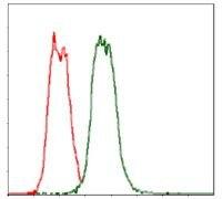 CD30 Antibody (MA5-17044)