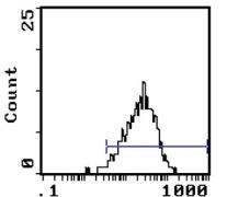 CD34 Antibody (MA1-22646)