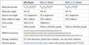 Properties of EZ-Link NHS-Biotin Reagents