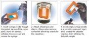 Slide-A-Lyzer Dialysis Cassette procedure summary